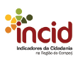 Incid - Indicadores da Cidadania